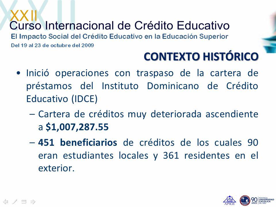 Inició operaciones con traspaso de la cartera de préstamos del Instituto Dominicano de Crédito Educativo (IDCE) –Cartera de créditos muy deteriorada ascendiente a $1,007,287.55 –451 beneficiarios de créditos de los cuales 90 eran estudiantes locales y 361 residentes en el exterior.