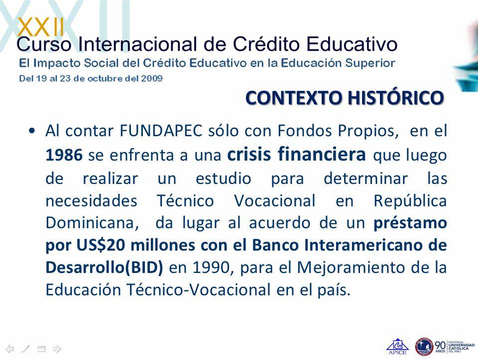 Al contar FUNDAPEC sólo con Fondos Propios, en el 1986 se enfrenta a una crisis financiera que luego de realizar un estudio para determinar las necesidades Técnico Vocacional en República Dominicana, da lugar al acuerdo de un préstamo por US$20 millones con el Banco Interamericano de Desarrollo(BID) en 1990, para el Mejoramiento de la Educación Técnico-Vocacional en el país.