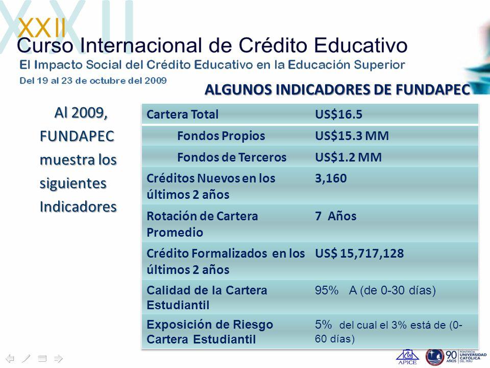 ALGUNOS INDICADORES DE FUNDAPEC Al 2009, FUNDAPEC muestra los siguientesIndicadores
