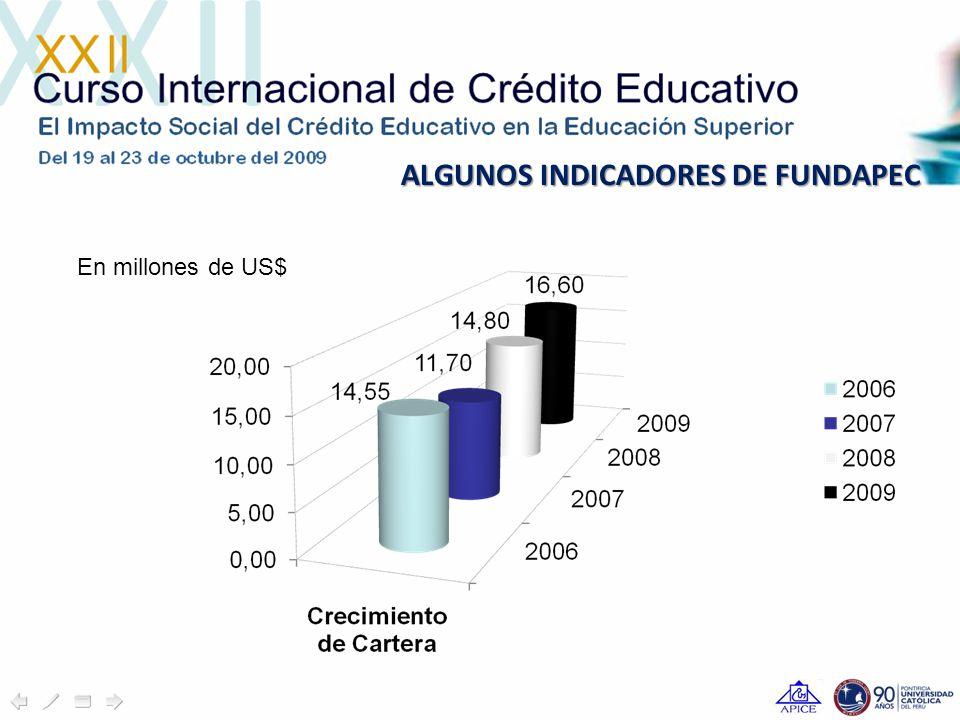 EL GRAN DESAFIO RADICA EN la importancia de destinar fondos para dinamizar el Crédito Educativo, desde el Estado.Continuar concientizando la importancia de destinar fondos para dinamizar el Crédito Educativo, desde el Estado.