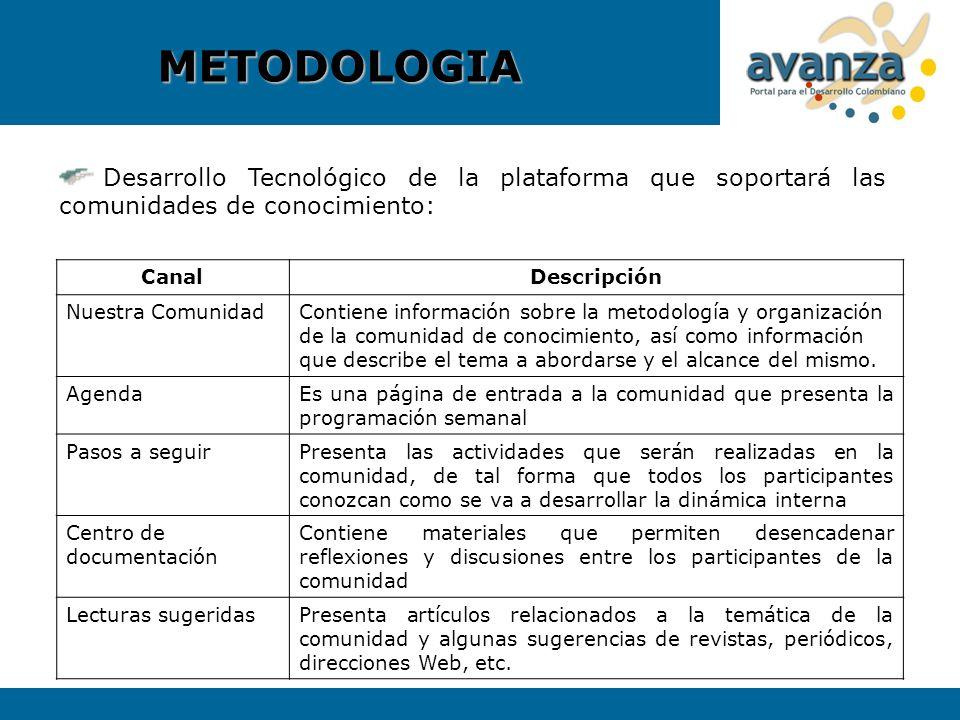 Desarrollo Tecnológico de la plataforma que soportará las comunidades de conocimiento: METODOLOGIA CanalDescripción Nuestra ComunidadContiene informac
