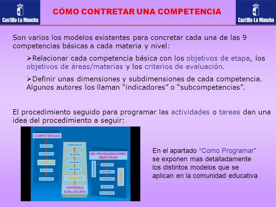 CÓMO CONTRETAR UNA COMPETENCIA Son varios los modelos existentes para concretar cada una de las 9 competencias básicas a cada materia y nivel: Relacio