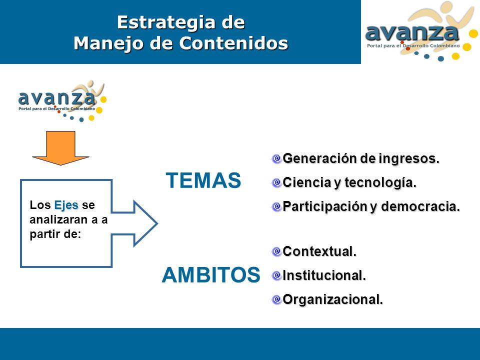 Ejes Los Ejes se analizaran a a partir de: TEMAS AMBITOS Generación de ingresos. Ciencia y tecnología. Participación y democracia. Contextual.Instituc