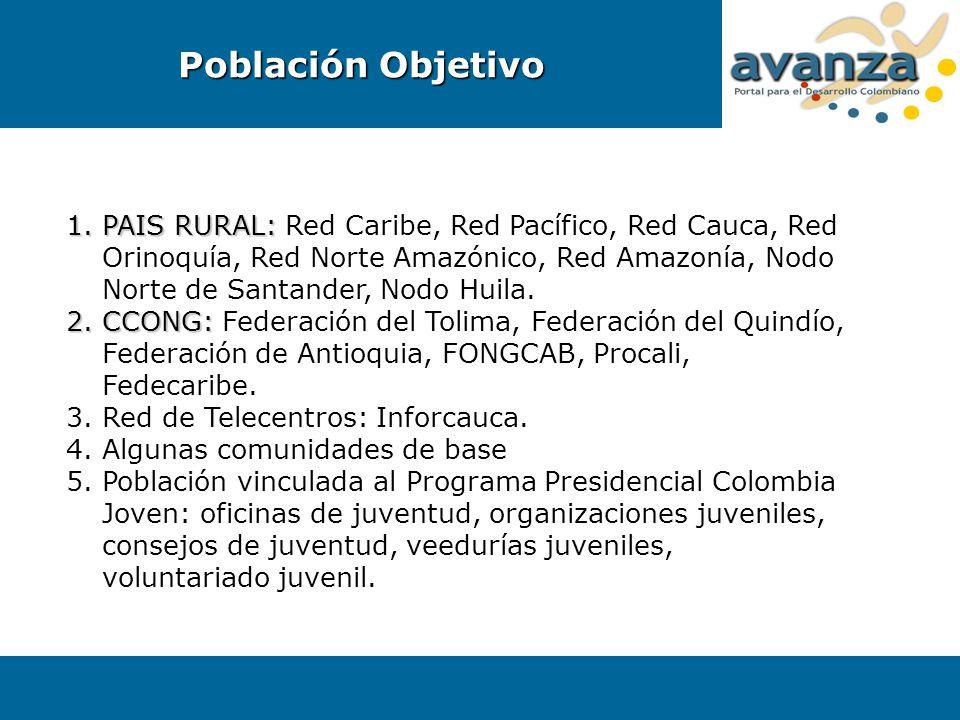 1.PAIS RURAL: 1.PAIS RURAL: Red Caribe, Red Pacífico, Red Cauca, Red Orinoquía, Red Norte Amazónico, Red Amazonía, Nodo Norte de Santander, Nodo Huila