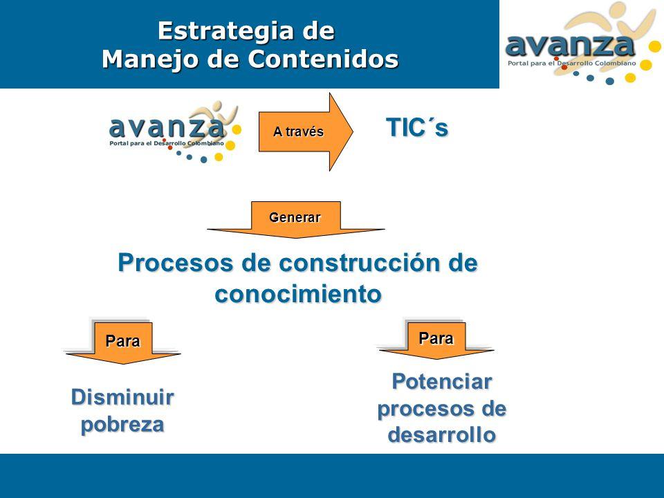 A través TIC´s Generar Procesos de construcción de conocimiento Disminuir pobreza Potenciar procesos de desarrollo ParaPara Estrategia de Manejo de Co