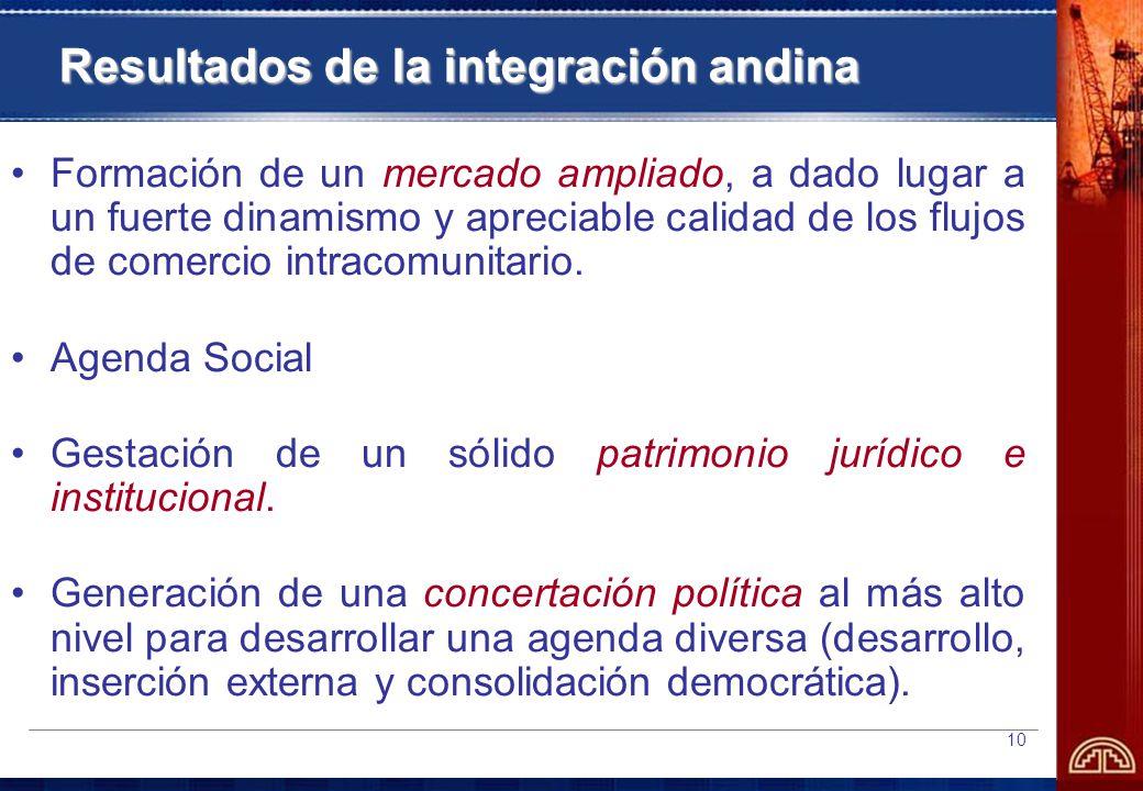 10 Resultados de la integración andina Formación de un mercado ampliado, a dado lugar a un fuerte dinamismo y apreciable calidad de los flujos de comercio intracomunitario.