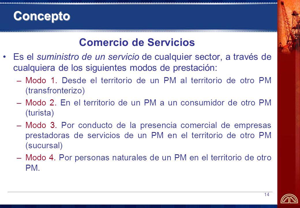 14 Concepto Comercio de Servicios Es el suministro de un servicio de cualquier sector, a través de cualquiera de los siguientes modos de prestación: –Modo 1.