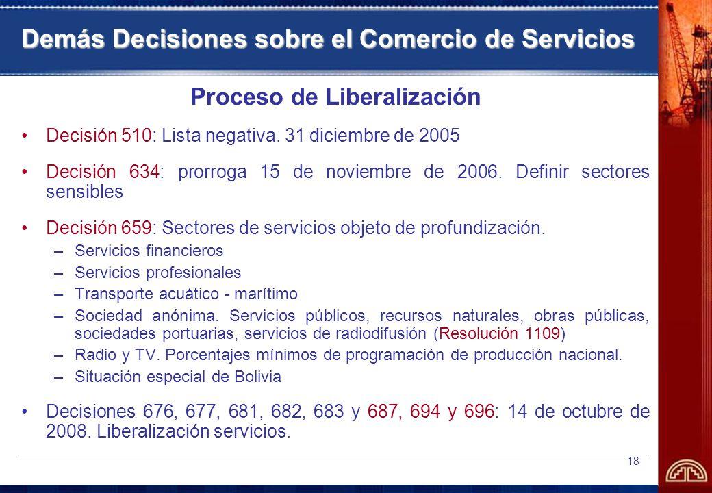 18 Demás Decisiones sobre el Comercio de Servicios Proceso de Liberalización Decisión 510: Lista negativa.