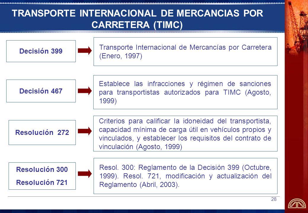 28 Decisión 467 Establece las infracciones y régimen de sanciones para transportistas autorizados para TIMC (Agosto, 1999) Decisión 399 Transporte Internacional de Mercancías por Carretera (Enero, 1997) TRANSPORTE INTERNACIONAL DE MERCANCIAS POR CARRETERA (TIMC) Resolución 272 Criterios para calificar la idoneidad del transportista, capacidad mínima de carga útil en vehículos propios y vinculados, y establecer los requisitos del contrato de vinculación (Agosto, 1999) Resolución 300 Resolución 721 Resol.