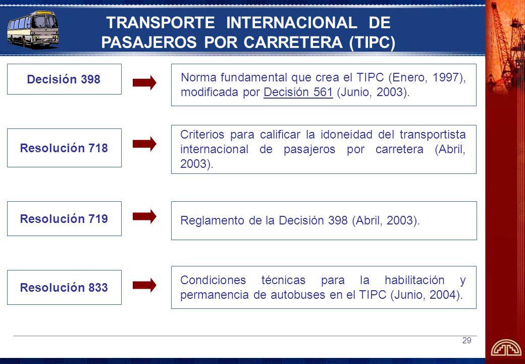 29 TRANSPORTE INTERNACIONAL DE PASAJEROS POR CARRETERA (TIPC) Decisión 398 Norma fundamental que crea el TIPC (Enero, 1997), modificada por Decisión 561 (Junio, 2003).
