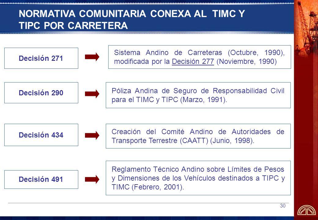 30 NORMATIVA COMUNITARIA CONEXA AL TIMC Y TIPC POR CARRETERA Decisión 290 Póliza Andina de Seguro de Responsabilidad Civil para el TIMC y TIPC (Marzo, 1991).
