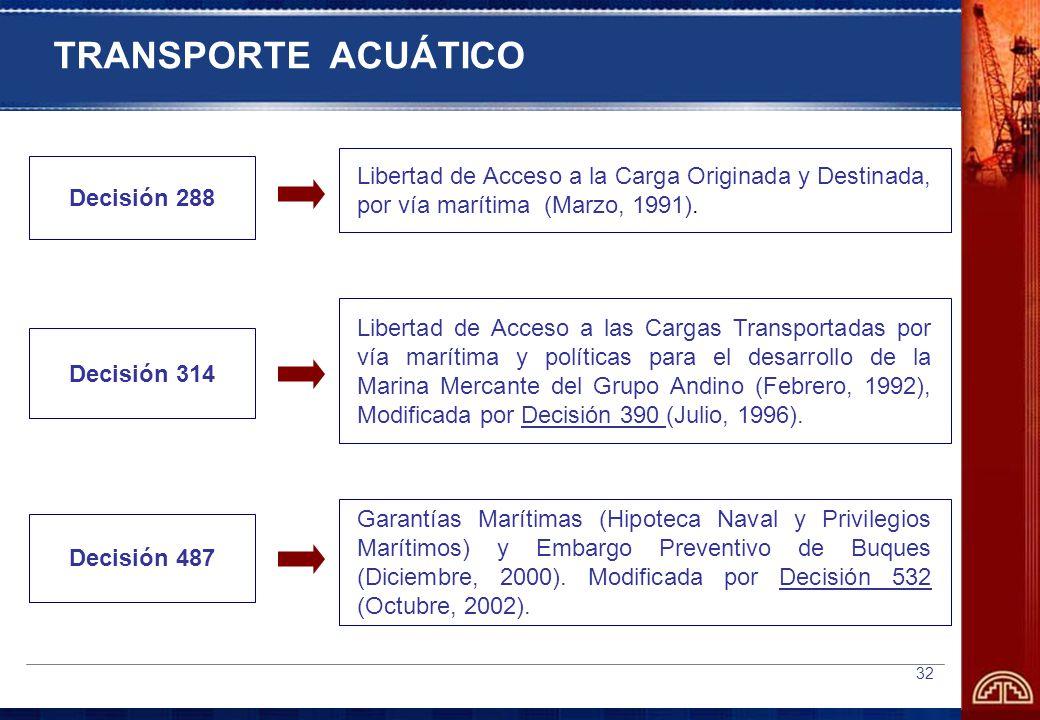32 Decisión 314 Decisión 487 Garantías Marítimas (Hipoteca Naval y Privilegios Marítimos) y Embargo Preventivo de Buques (Diciembre, 2000).