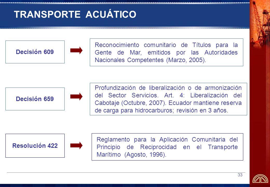 33 Decisión 609 Reconocimiento comunitario de Títulos para la Gente de Mar, emitidos por las Autoridades Nacionales Competentes (Marzo, 2005).