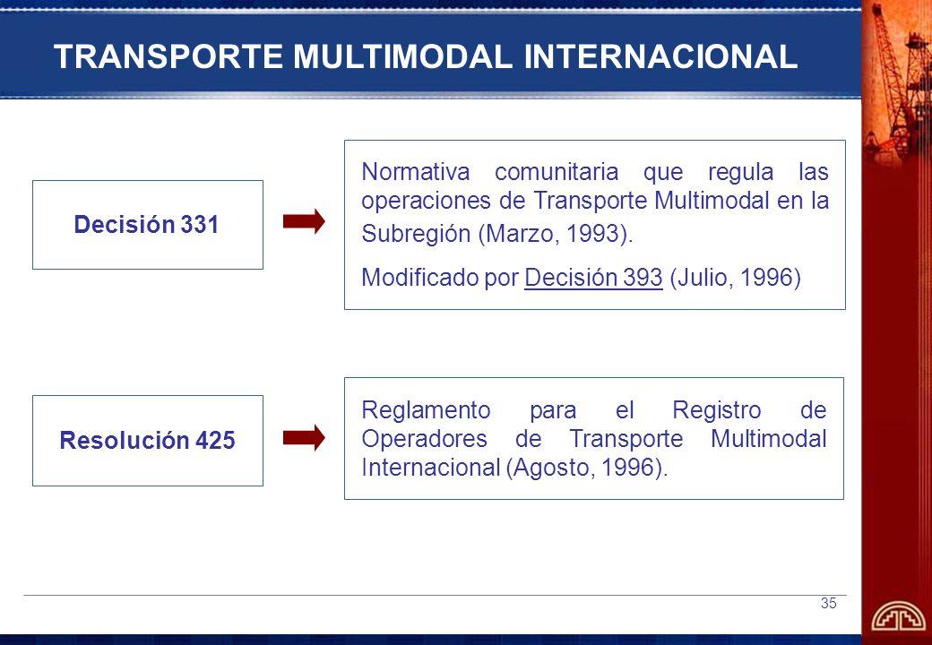 35 Decisión 331 Normativa comunitaria que regula las operaciones de Transporte Multimodal en la Subregión (Marzo, 1993).