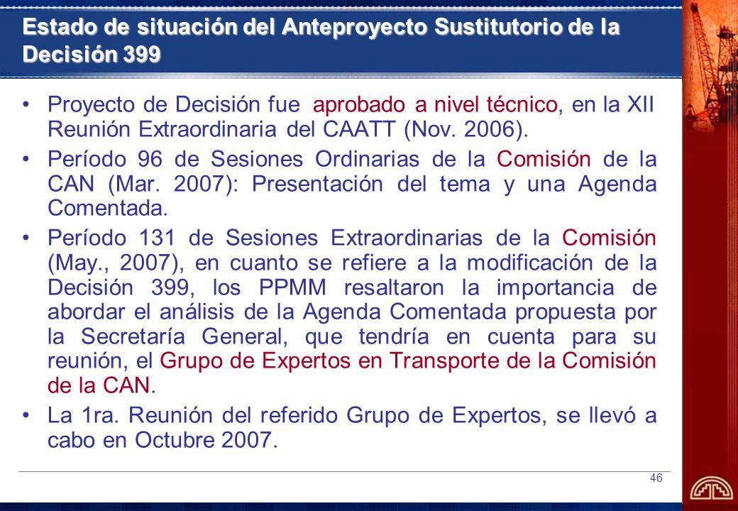 46 Estado de situación del Anteproyecto Sustitutorio de la Decisión 399 Proyecto de Decisión fue aprobado a nivel técnico, en la XII Reunión Extraordinaria del CAATT (Nov.