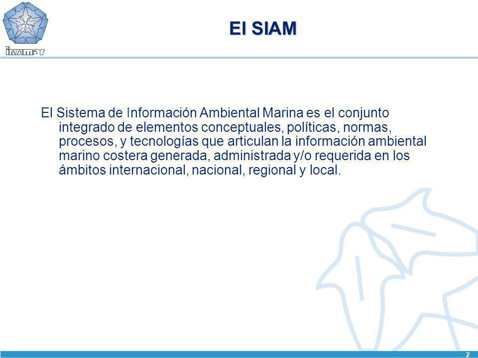 2 El SIAM El Sistema de Información Ambiental Marina es el conjunto integrado de elementos conceptuales, políticas, normas, procesos, y tecnologías qu
