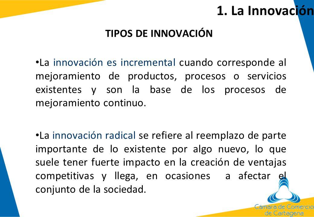 TIPOS DE INNOVACIÓN La innovación es incremental cuando corresponde al mejoramiento de productos, procesos o servicios existentes y son la base de los