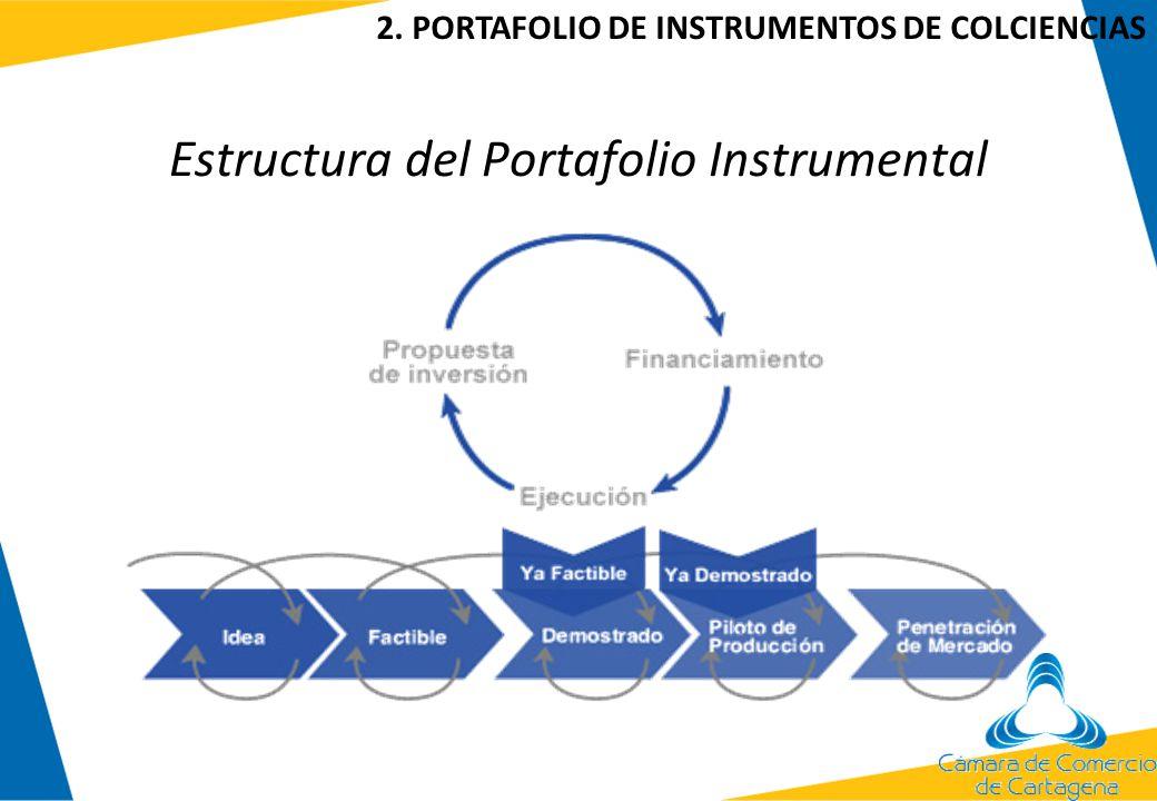 Estructura del Portafolio Instrumental 2. PORTAFOLIO DE INSTRUMENTOS DE COLCIENCIAS