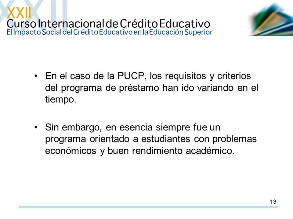 13 En el caso de la PUCP, los requisitos y criterios del programa de préstamo han ido variando en el tiempo.