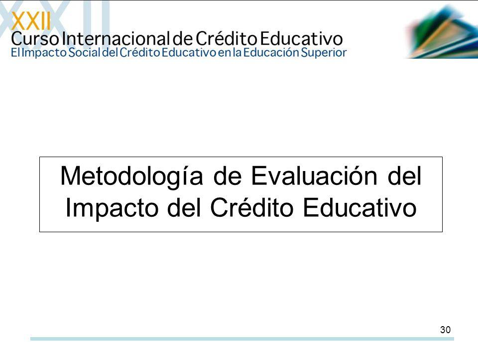 30 Metodología de Evaluación del Impacto del Crédito Educativo