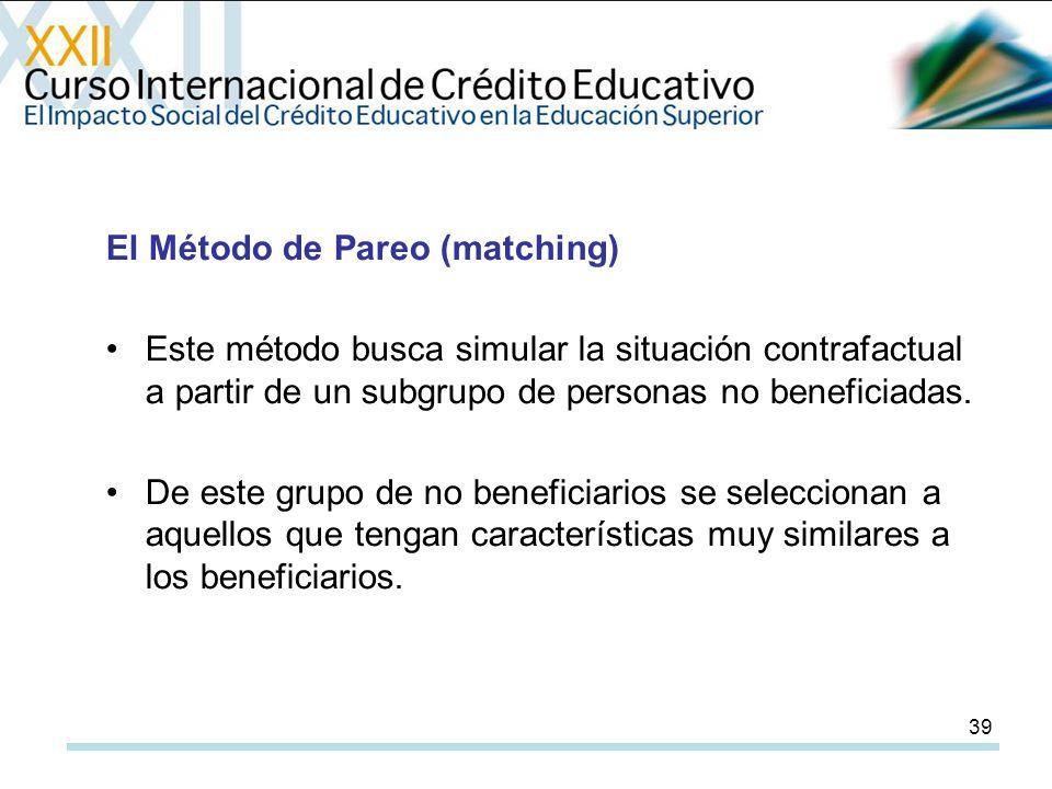 39 El Método de Pareo (matching) Este método busca simular la situación contrafactual a partir de un subgrupo de personas no beneficiadas.