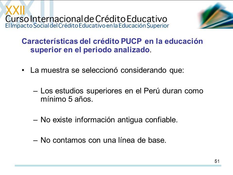 51 Características del crédito PUCP en la educación superior en el periodo analizado.