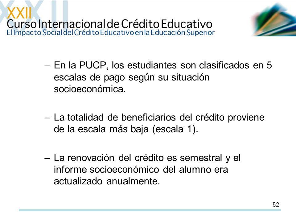52 –En la PUCP, los estudiantes son clasificados en 5 escalas de pago según su situación socioeconómica.