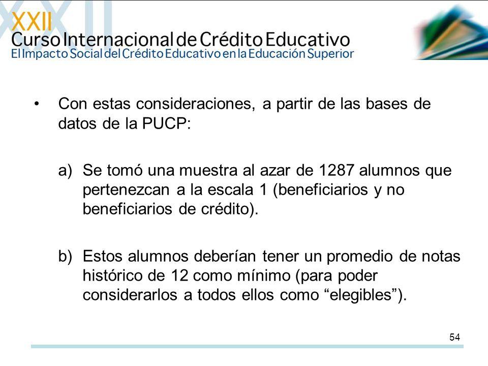 54 Con estas consideraciones, a partir de las bases de datos de la PUCP: a)Se tomó una muestra al azar de 1287 alumnos que pertenezcan a la escala 1 (beneficiarios y no beneficiarios de crédito).