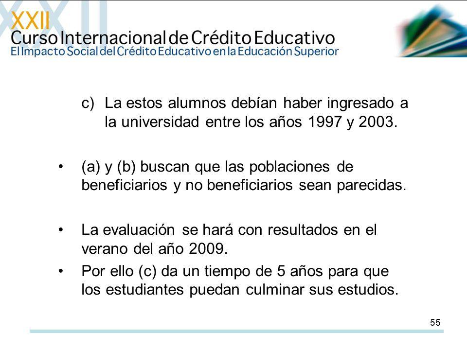 55 c)La estos alumnos debían haber ingresado a la universidad entre los años 1997 y 2003.