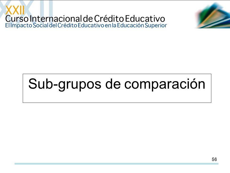 56 Sub-grupos de comparación