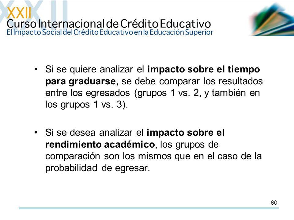 60 Si se quiere analizar el impacto sobre el tiempo para graduarse, se debe comparar los resultados entre los egresados (grupos 1 vs.