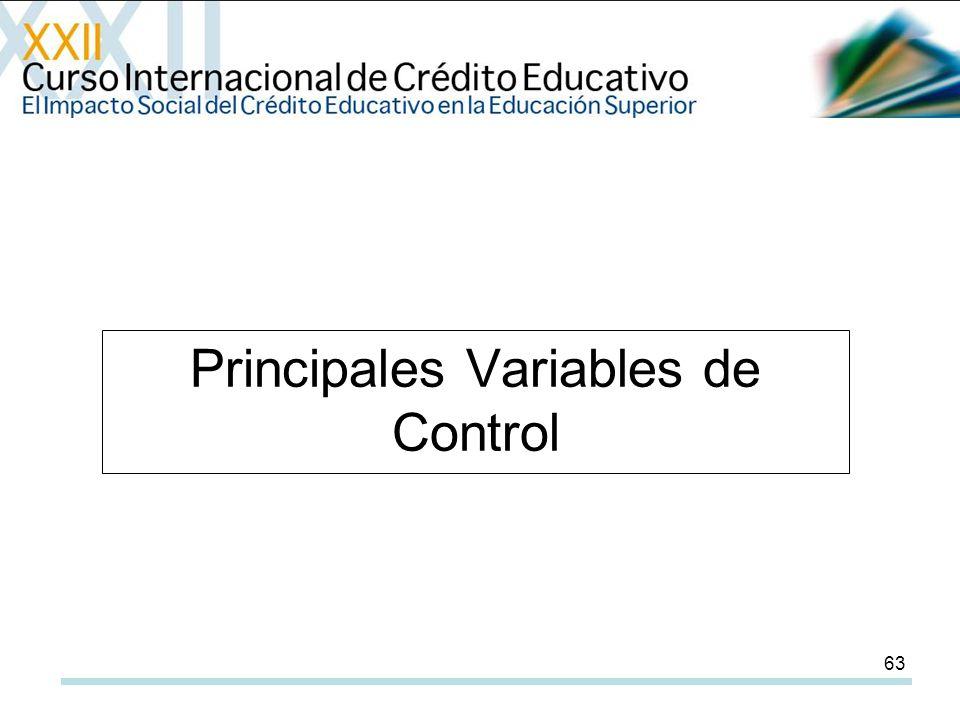 63 Principales Variables de Control