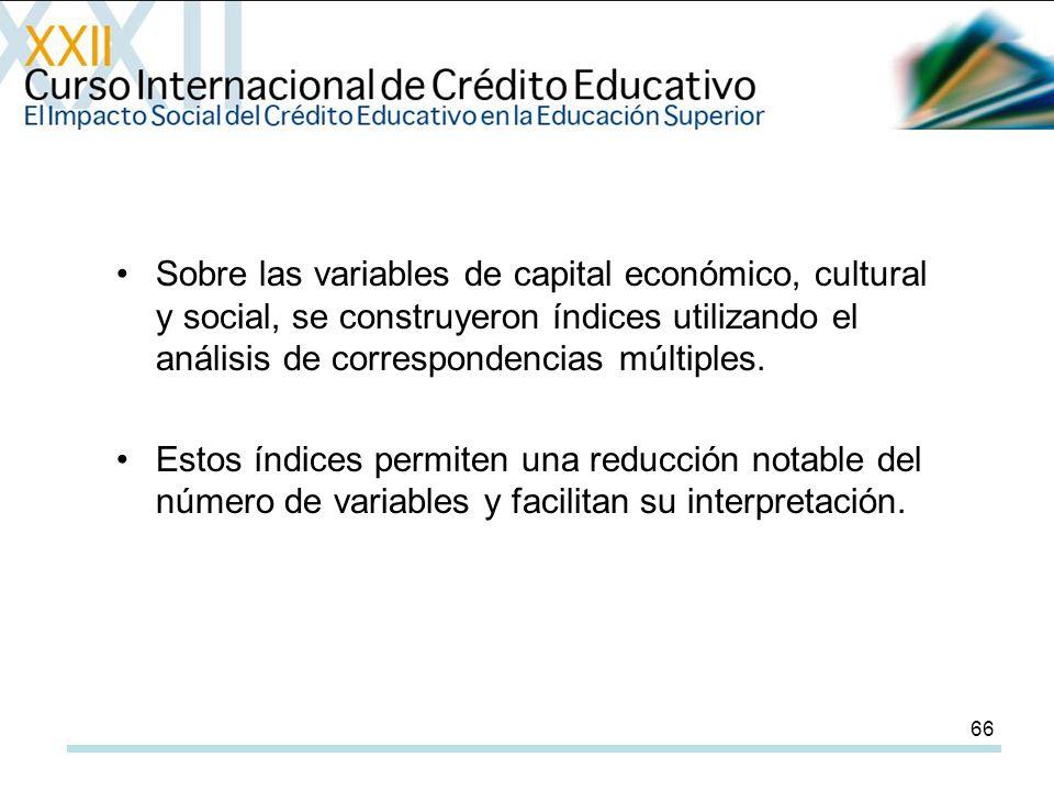 66 Sobre las variables de capital económico, cultural y social, se construyeron índices utilizando el análisis de correspondencias múltiples.