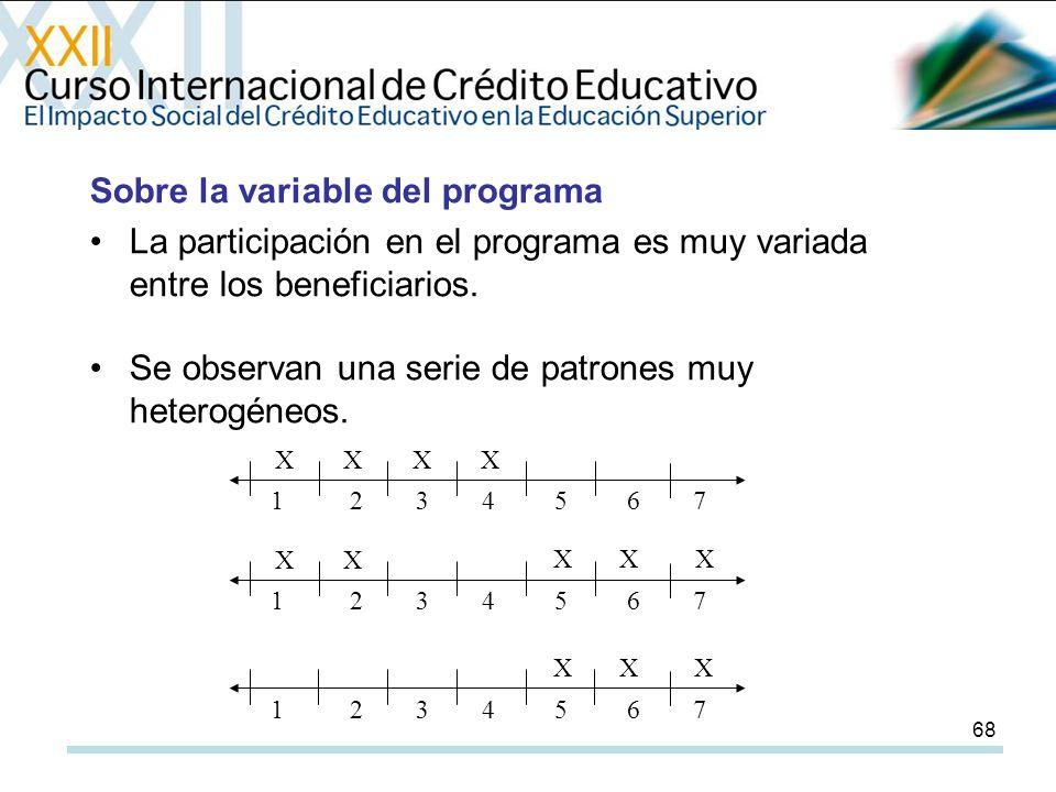 68 Sobre la variable del programa La participación en el programa es muy variada entre los beneficiarios.
