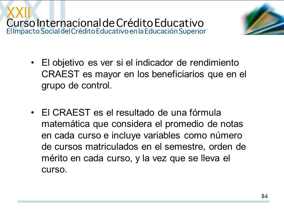84 El objetivo es ver si el indicador de rendimiento CRAEST es mayor en los beneficiarios que en el grupo de control.