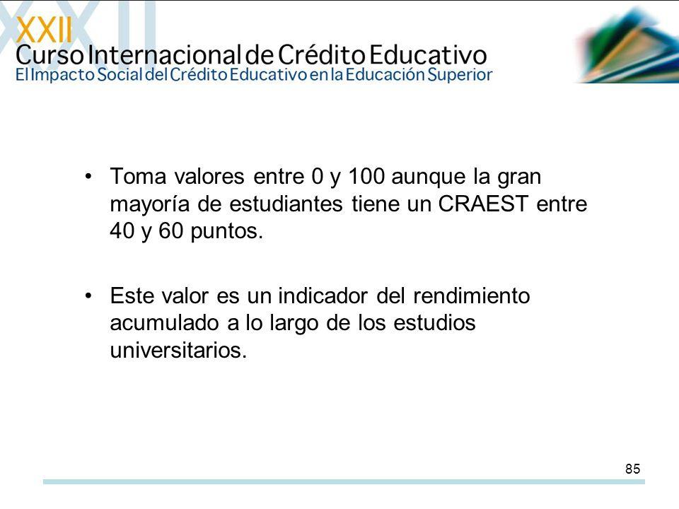 85 Toma valores entre 0 y 100 aunque la gran mayoría de estudiantes tiene un CRAEST entre 40 y 60 puntos.