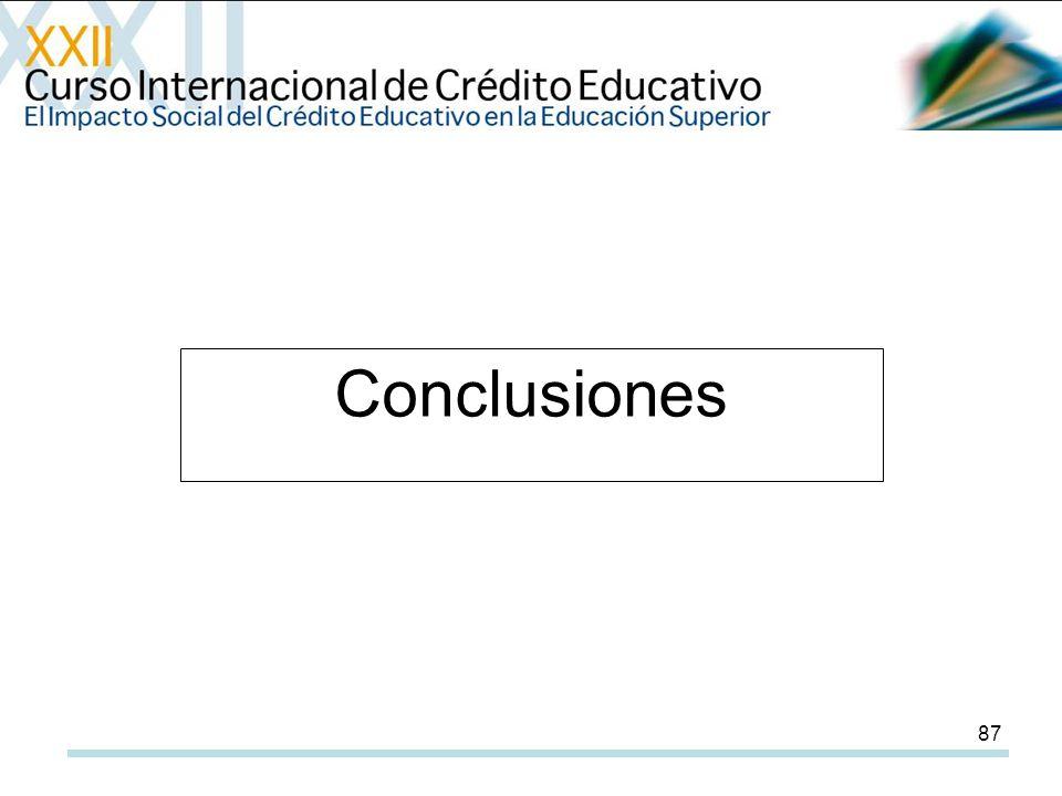 87 Conclusiones