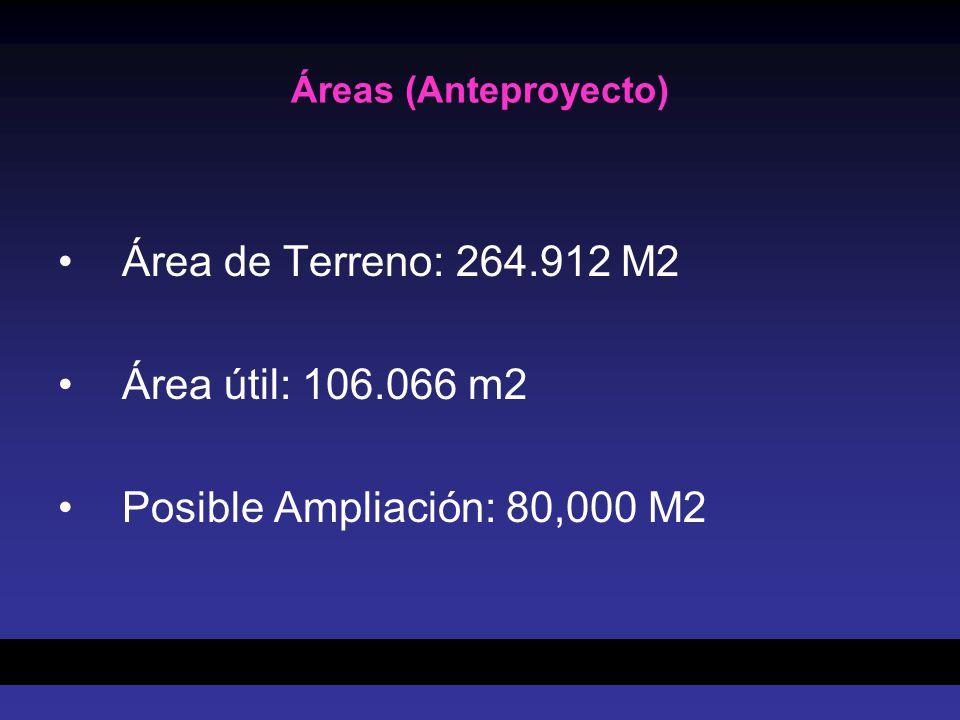 Áreas (Anteproyecto) Área de Terreno: 264.912 M2 Área útil: 106.066 m2 Posible Ampliación: 80,000 M2