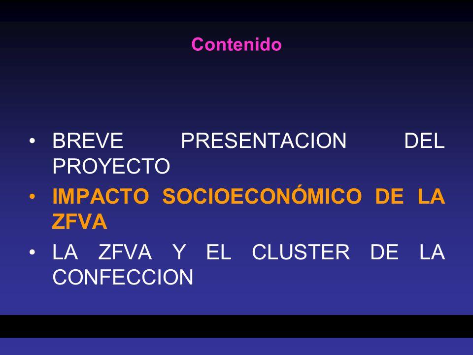 Contenido BREVE PRESENTACION DEL PROYECTO IMPACTO SOCIOECONÓMICO DE LA ZFVA LA ZFVA Y EL CLUSTER DE LA CONFECCION
