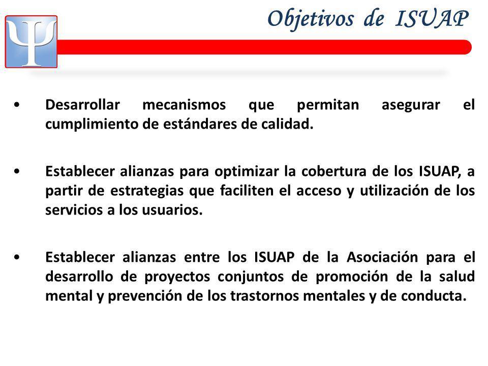 Objetivos de ISUAP Desarrollar mecanismos que permitan asegurar el cumplimiento de estándares de calidad.