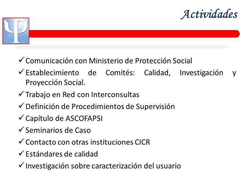 Actividades Comunicación con Ministerio de Protección Social Establecimiento de Comités: Calidad, Investigación y Proyección Social.