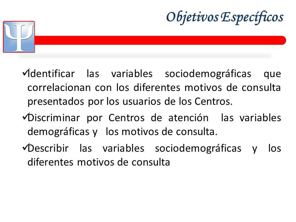 Objetivos Específicos Identificar las variables sociodemográficas que correlacionan con los diferentes motivos de consulta presentados por los usuarios de los Centros.