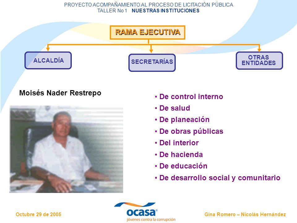 Gina Romero – Nicolás Hernández Octubre 29 de 2005 PROYECTO ACOMPAÑAMIENTO AL PROCESO DE LICITACIÓN PÚBLICA TALLER No 1 NUESTRAS INSTITUCIONESMONTELÍBANO 1.Instituciones públicas municipales 2.Órganos de control municipal 3.Otros actores del control 10 zonas conformadas en total por 85 veredas.