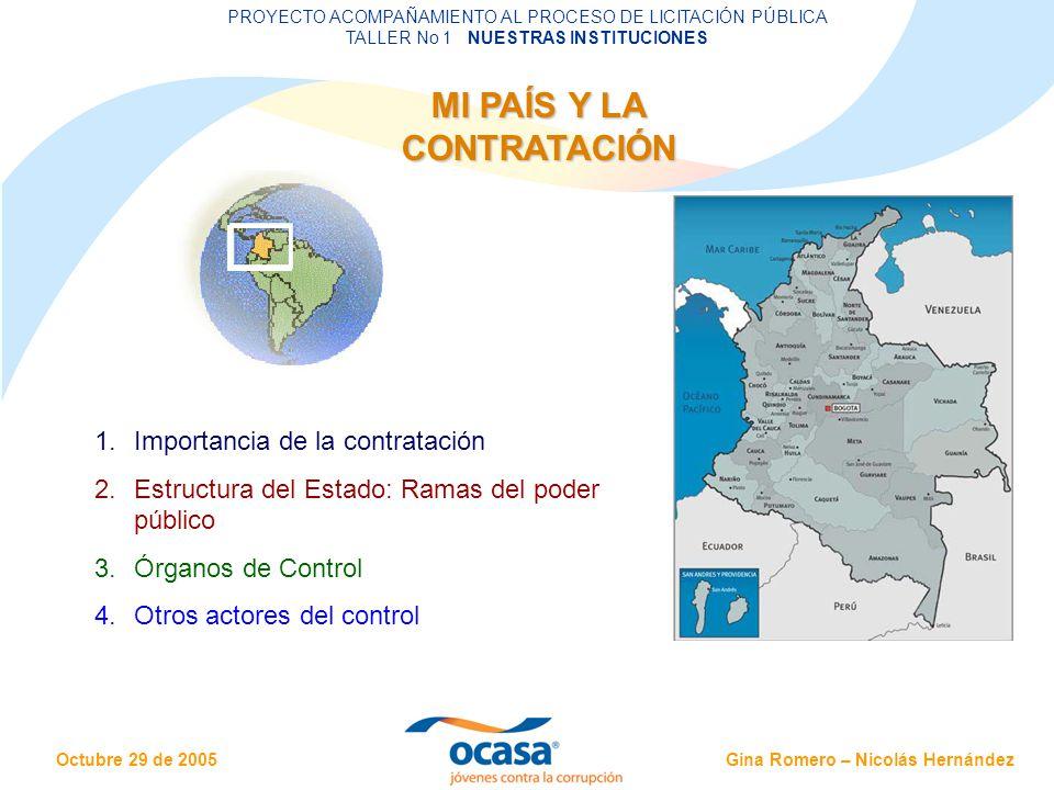 Gina Romero – Nicolás Hernández Octubre 29 de 2005 PROYECTO ACOMPAÑAMIENTO AL PROCESO DE LICITACIÓN PÚBLICA TALLER No 1 NUESTRAS INSTITUCIONES COMPROMISO ÉTICO Documento construido por los responsables de un proceso de contratación pública, en el cual identifican una serie de riesgos de corrupción asociados a dicho proceso y determinan conjuntamente medidas que permitan blindar la contratación de esos riesgos.