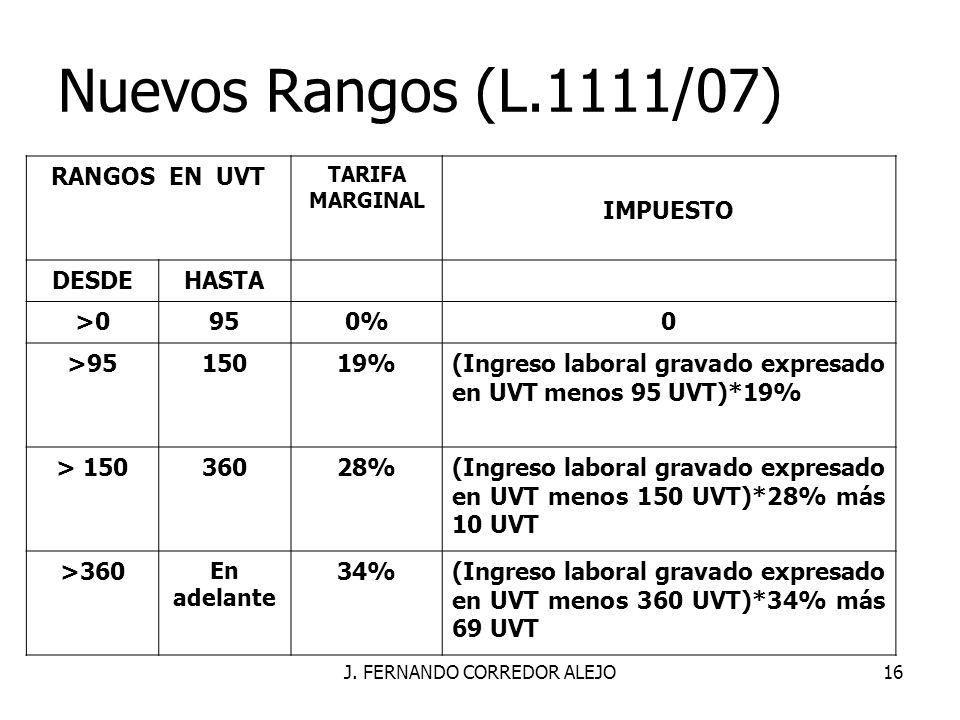 J. FERNANDO CORREDOR ALEJO16 Nuevos Rangos (L.1111/07) RANGOS EN UVT TARIFA MARGINAL IMPUESTO DESDEHASTA >0950%0 >9515019%(Ingreso laboral gravado exp
