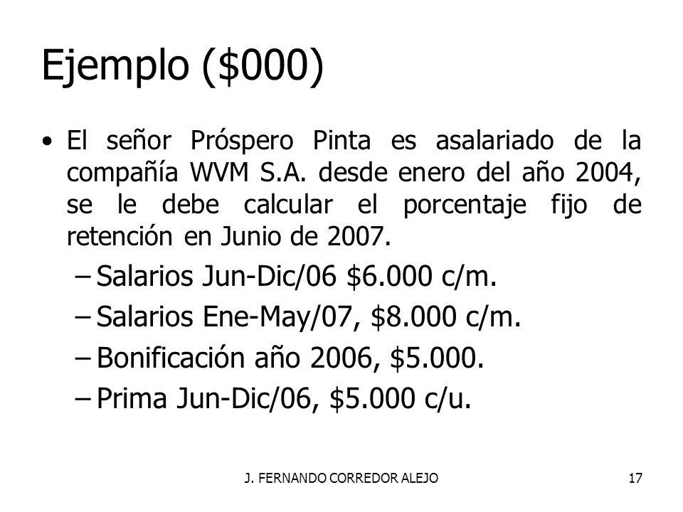 J. FERNANDO CORREDOR ALEJO17 Ejemplo ($000) El señor Próspero Pinta es asalariado de la compañía WVM S.A. desde enero del año 2004, se le debe calcula