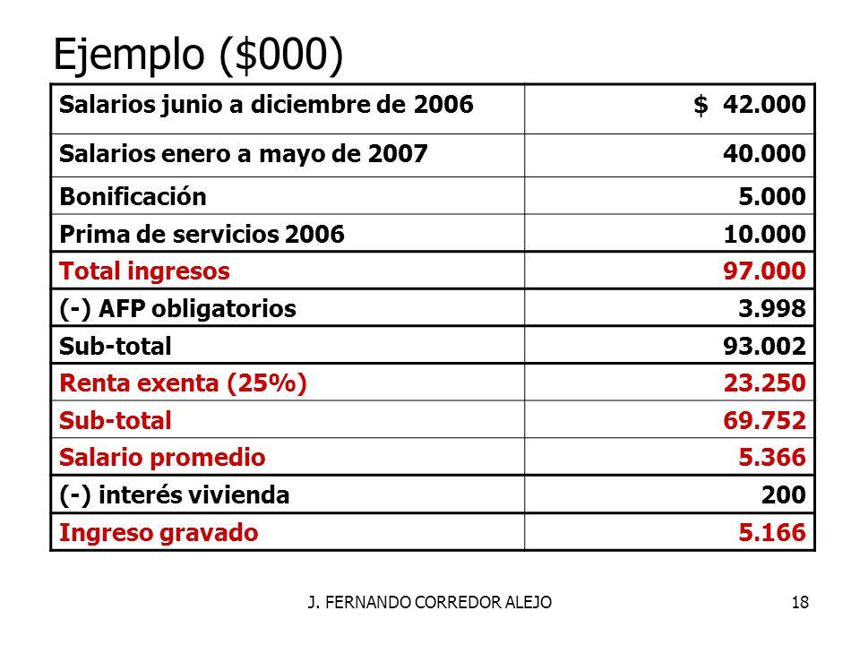 J. FERNANDO CORREDOR ALEJO18 Ejemplo ($000) Salarios junio a diciembre de 2006$ 42.000 Salarios enero a mayo de 200740.000 Bonificación5.000 Prima de