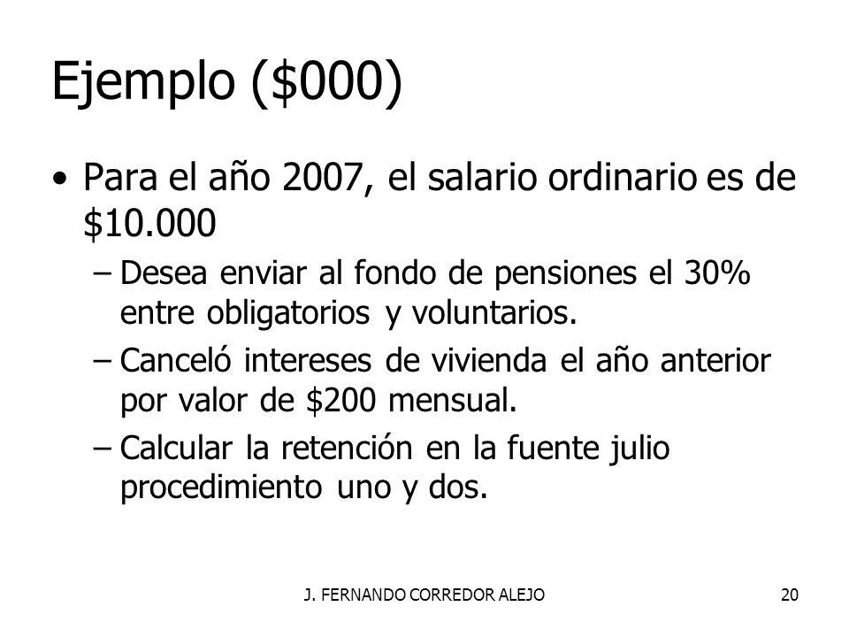 J. FERNANDO CORREDOR ALEJO20 Ejemplo ($000) Para el año 2007, el salario ordinario es de $10.000 –Desea enviar al fondo de pensiones el 30% entre obli