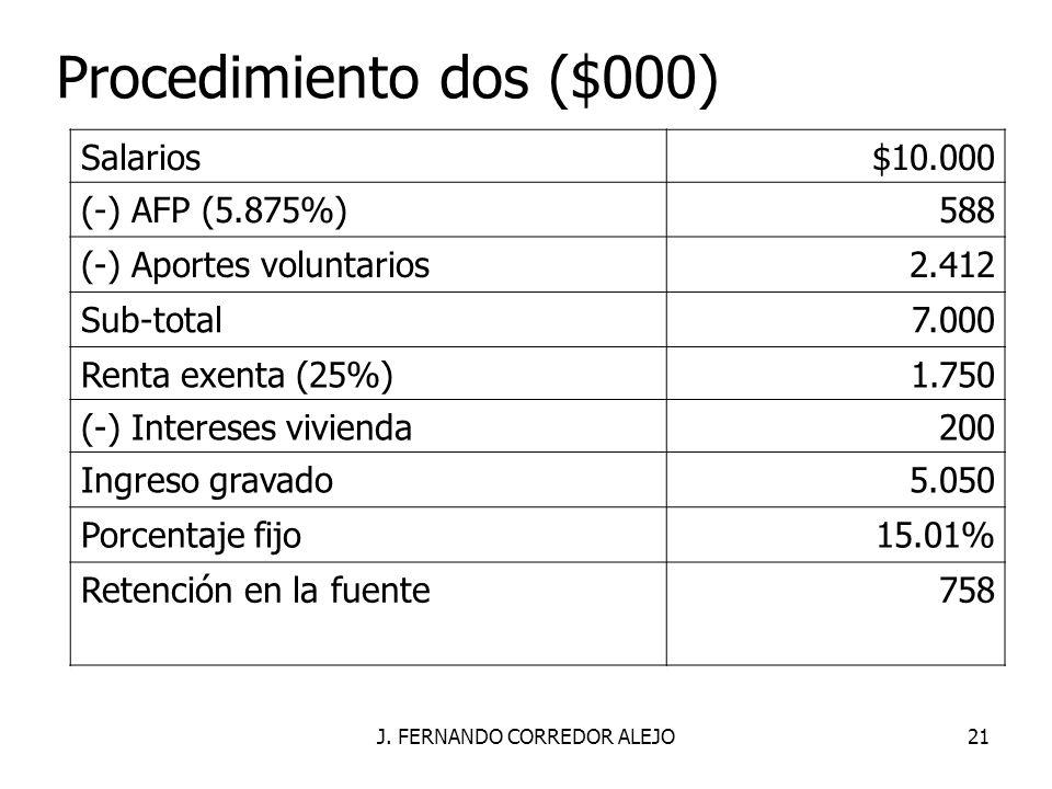 J. FERNANDO CORREDOR ALEJO21 Procedimiento dos ($000) Salarios$10.000 (-) AFP (5.875%)588 (-) Aportes voluntarios2.412 Sub-total7.000 Renta exenta (25