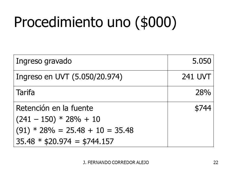 J. FERNANDO CORREDOR ALEJO22 Procedimiento uno ($000) Ingreso gravado5.050 Ingreso en UVT (5.050/20.974)241 UVT Tarifa28% Retención en la fuente (241
